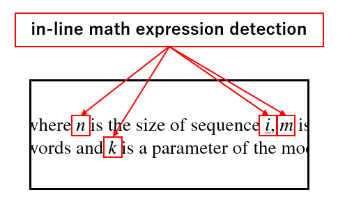 Detecting In-line Mathematical Expressions in Scientific Documents