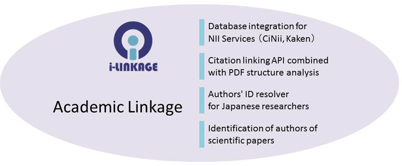 Information linkage engine for advance academic infrastructure.
